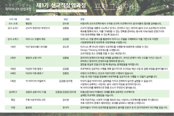 선교적창업과정_3.png